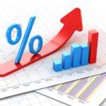 Средневзвешенная процентная ставка по кредитам